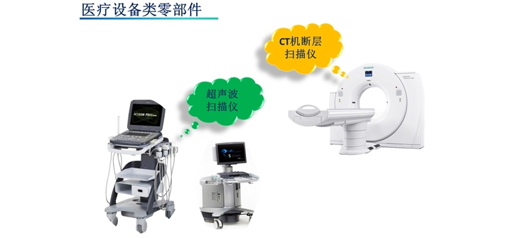 医疗设备类零部件